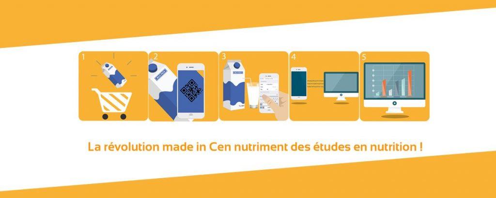 CEN Nutriment Flashsurvey